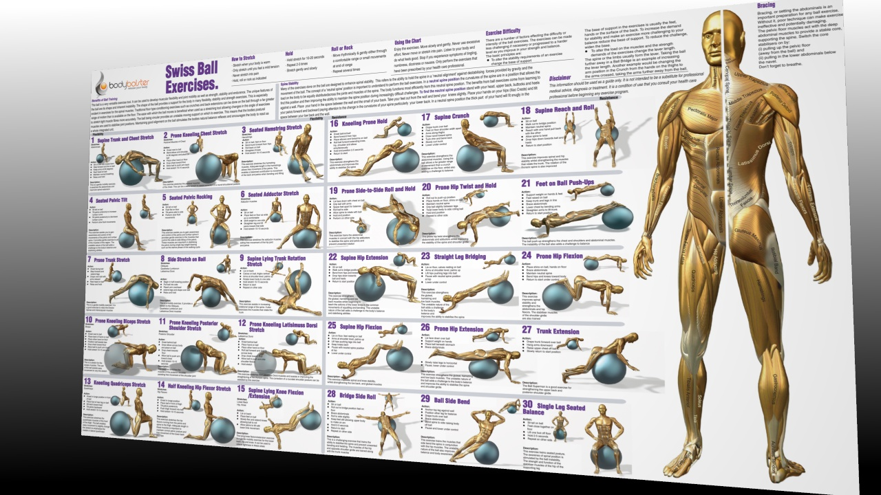 Pictures Of Kettlebell Workout Exercises Pdf
